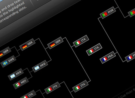 2006 World Cup Bracket  photo by Phu Son